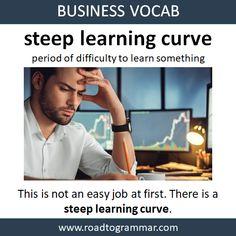 Road to Grammar Business English English Sentences, English Idioms, English Phrases, Learn English Words, Learn English Grammar, English Lessons, French Lessons, Spanish Lessons, Teaching Spanish