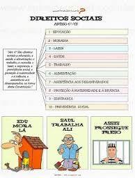 Imagem relacionada Finance, Study, Humor, Education, Learning, Leis, Internet, Human Rights, Social Studies Activities