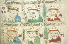 Which Medieval Monarch of England Are You?