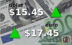 Subieron el dólar y el euro | Cotización Dólar
