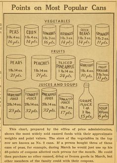 """Many purchases required stamps torn from ration books. Here is an example of the points needed for certain canned goods. """"News on the Home Front,"""" a novel of the by Christopher Geoffrey McPherson."""