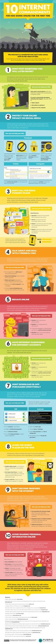 10 Internet Commandments for Kids Going Online via Pumpic