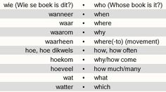 Question Words | Afrikaans Languages Of South Africa, Afrikaans Language, Who Book, School Grades, Grade 3, Wedding Humor, Success Quotes, Architecture Art, Vocabulary