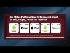 5 Ways for Restaurants to Develop Loyal Relationships with Millennials Industry Research, 5 Ways, Social Media Marketing, Burns, Restaurants, Ios, Relationships, Android, Trends