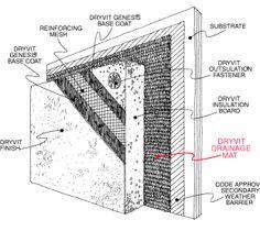 Wandaufbau holzrahmenbau mit klinker  dachschalung - Google-Suche | Building Components | Pinterest ...