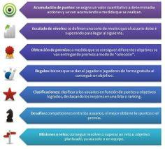 educativa   Gamificación: el aprendizaje divertido