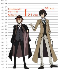 yunarisa soukoku height difference is my entire life