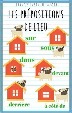 French prepositions of location French Verbs, French Grammar, French Phrases, Study French, Core French, Learn French, French Kids, French Language Lessons, French Language Learning