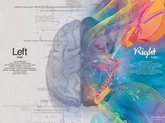Mercedes:  Left Brain - Right Brain, Music