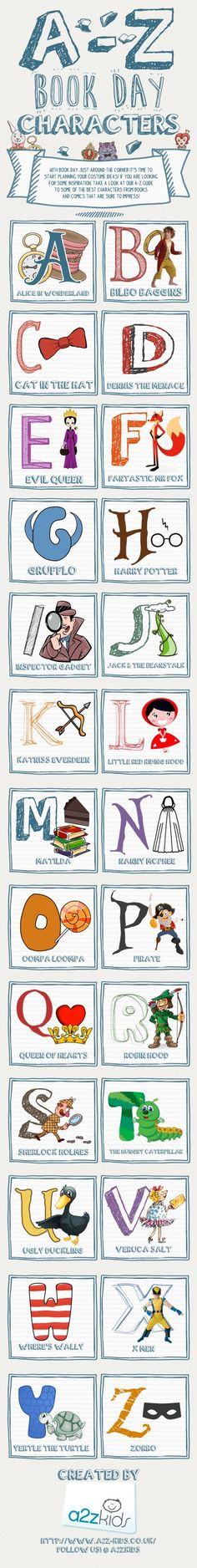 Prepared by A2Z Kids, they have put together a fantastic A-Z guide of  literary favorites.