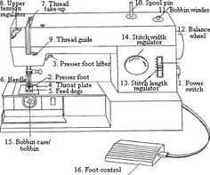 Cool People Sew: let's talk about the parts of a machine. (Diy Tech Sewing Machines)
