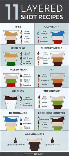 How To Pour Layered Cocktails - {Wine Glass Writer} -.- Wie man geschichtete Cocktails gießt – {Weinglasverfasser} – Diy Dekoration How To Pour Layered Cocktails – {Wine Glass Writer} – # pours - Cointreau Cocktail, Cocktail Shots, Cocktail List, Layered Shots, Layered Cocktails, Alcohol Drink Recipes, Alcohol Shots, Bartender Recipes, Bartender Drinks
