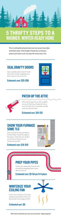 Check out our clever, budget-wise tips to prepare your home before it gets chilly outside. Want more tips, tricks and inspiration for protecting and pursuing your dreams? Visit and follow us today. Home Security Tips, Home Security Systems, Insurance Quotes, Winter House, Money Matters, Home Projects, No Worries, Saving Money, Dreaming Of You