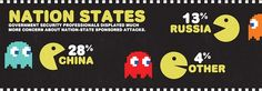 Survey Rates Anonymous Top Threat: Here's 4 Reasons Why Anonymous Won't Hack You [INFOGRAPHIC]