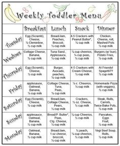 A perfect way to mix up your toddler's daily menu with a variety of toddler-friendly foods! My husband is always saying... What should I feed them? I make my own lists of ideas, but, extras won't hurt ;)
