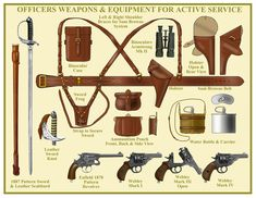 The sword suspension system invented by General Sir Samuel Browne. The two-braces variant was apparently designed in 1878 by Lieutenant Sir Basil Templer Graham-Montgomery. Military Gear, Military Equipment, Military History, Military Weapons, Military Uniforms, Weapons Guns, British Army Uniform, British Uniforms, Sam Browne Belt