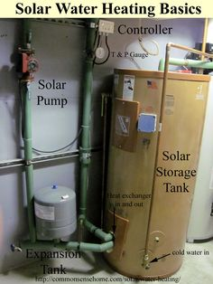 Solar Water Heating Basics - What You Need to Heat Water with the Sun Solar Water Heating Basics - a simple explanation of how solar water heating systems work. Types of systems, system parts, and what to look for in a system.