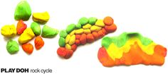 Earth: Play Doh Rock Cycle Demonstrate the rock cycle with play doh! For kids & students, activity