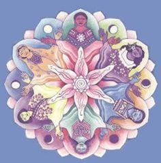 Oficina de Consciência Wicca, Magic Women, Spirited Art, Goddess Art, Sacred Feminine, Mother Earth, Art Images, New Art, Illustration Art