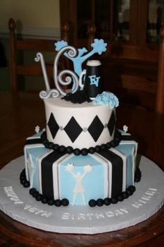 Changing colors but I think I found kys cake!