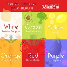 Eat Your Colors! - Handy guide to health benefits of fruits and vegetables based on their color