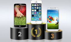 SmartPhone SPEED Test 2013-10: #1 Apple's iPhone 5S  (2x Samsung's flagship Galaxy S4!) #2 LG G2  #3 Galaxy S4 • Mail, UK article 2013-10-17