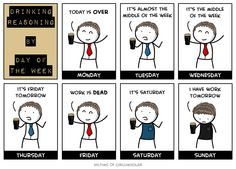 Drinking reasoning by day of the week