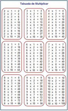Tabuada para Imprimir - Tabuada Multiplicação Math Workbook, Math Worksheets, Sixth Grade Science, Homework Sheet, Math Charts, Math Magic, Math Notes, How To Write Calligraphy, Math For Kids