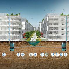 Water Architecture, Villa Architecture, Sustainable Architecture, Sustainable Design, Infrastructure Architecture, Sustainable Energy, Classical Architecture, Ancient Architecture, Contemporary Architecture