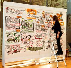 Graphic Recording-Netzwerk : Gabriele Heinzel