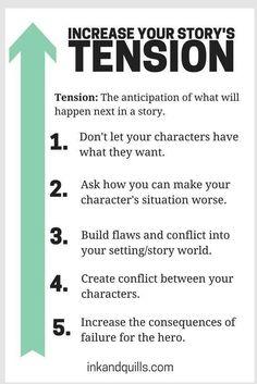 The writer's handbook story writing ideas, writing inspiration tips, book writing tips, creative Creative Writing Tips, Book Writing Tips, Writing Words, Writing Process, Fiction Writing, Writing Resources, Writing Help, Writing Skills, Story Writing Ideas