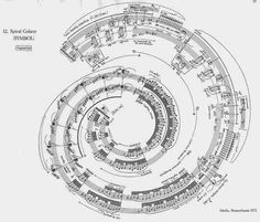 George Crumb's Makrokosmos, Spiral Galaxy [Aquarius]