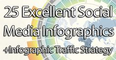 25 Excellent Social Media Infographics Tip: visual.ly is a cool site  for finding infographics and sharing any infographics you might create. Posted 3/27/12