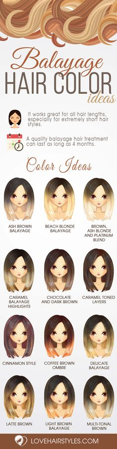 Balayage Hair Color Ideas in Brown to Caramel Tones ★ See more: http://lovehairstyles.com/balayage-hair-brown-caramel-tone