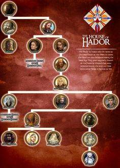 House of Hador by enanoakd on deviantART