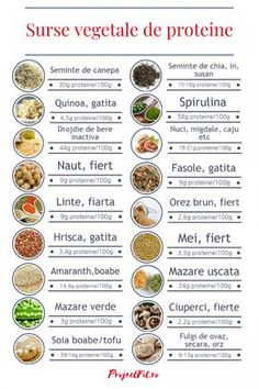 A Healthy Guide to Good Nutrition Healthy Drinks, Healthy Tips, Healthy Eating, Healthy Recipes, Spirulina, Quinoa, Helathy Food, Metabolism Boosting Foods, Healthy Food To Lose Weight