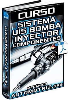 Curso de Sistema de Bomba-Inyector UIS – Fases, Componentes y Funcionamiento 10 Basic Things Every Car Owner Should Know It's so easy to get a car these da Washer Fluid, Drift Trike, Ford Maverick, Common Rail, Windshield Washer, Flat Tire, Nissan Sentra, Toyota Cars, Fire Extinguisher