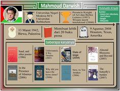 #Mahmoud #Darwish #MahmoudDarwish #Penyair #Persia #Islam #Mahmud #Darwis #mahmuddarwis Wish, Houston, Knight, Islam, Palestine, America, Knights