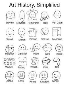 Gurney Journey: Answers to Art History, Simplified. This reminded me of your art history class. High School Art, Middle School Art, Documents D'art, Arte Elemental, Art Doodle, Classe D'art, Art Handouts, Art Worksheets, Ap Art
