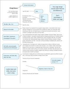 sample cover letter cover letter tips guidelines - Cover Letter Sample Helpful Tips