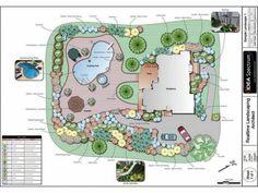 7 Garten Gestaltung Tipps für Anfänger – angenehm und praktisch - garten gestaltung tipps anfänger plan
