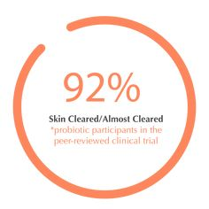 Peer Review, Clear Skin, Trials, Healthy Skin, Clinic, Company Logo, Healthy Skin Tips