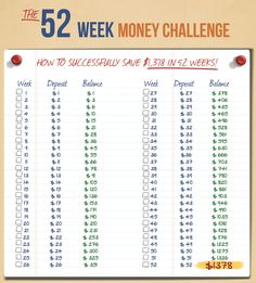 52 Week Money Savings Challenge - How to easily get $1,378 in your savings account.