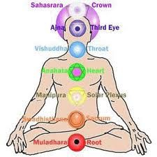 How Our Chakra System Effects Us
