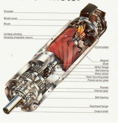 Inside DC Motor's Armature