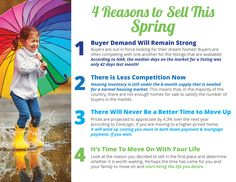 4 Reasons to Sell Your Manahawkin Home This Spring. With the housing inventory so low in Manahawkin, now is a great time to put your home on the market. Real Estate Articles, Real Estate Information, Real Estate News, Real Estate Broker, Selling Real Estate, Home Selling Tips, Selling Your House, Sell Your House Fast, First Time Home Buyers