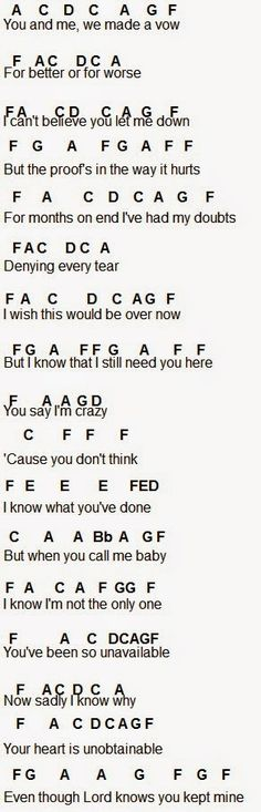 Flute Sheet Music: I'm Not The Only One