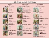 Free Rosary Card PDF with the Fifteen Mysteries of the Rosary pictures, titles and virtues, prayers on the back.