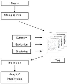 The Use of Qualitative Content Analysis in Case Study Research | Kohlbacher | Forum Qualitative Sozialforschung / Forum: Qualitative Social ...