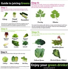 "Guide to Juicing Greens     When I first started my juicing journey, I had no idea what ""greens"" to juice and when.     Seems simple right?     You just grab and go... Not so fast juicer! :)     There is an art to juicing greens. In this infographic I break down ""exactly"" how to juice the most nutrient dense greens without getting your tummy in a bind.     Source: Drew Canole"